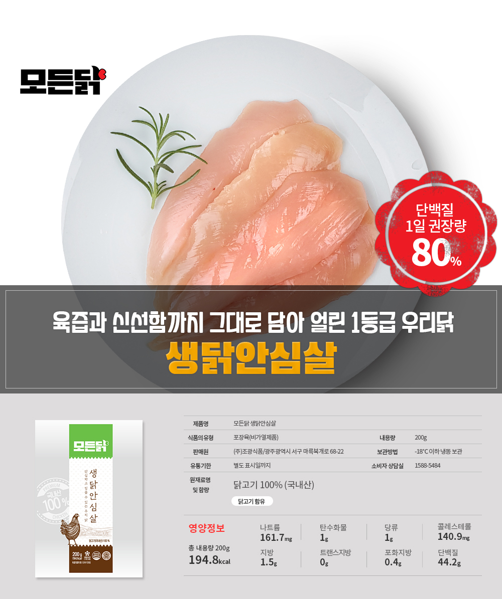 지겹도록 퍽퍽한 가슴살은 가라 부드럽고 담백한 생닭가슴살, 영양정보 안내.