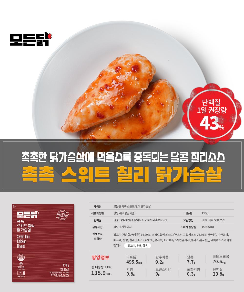 촉촉한 닭가슴살에 먹을수록 중독되는 달콤한 칠리소스, 촉촉 스위트 칠리 닭가슴살, 영양정보 안내.