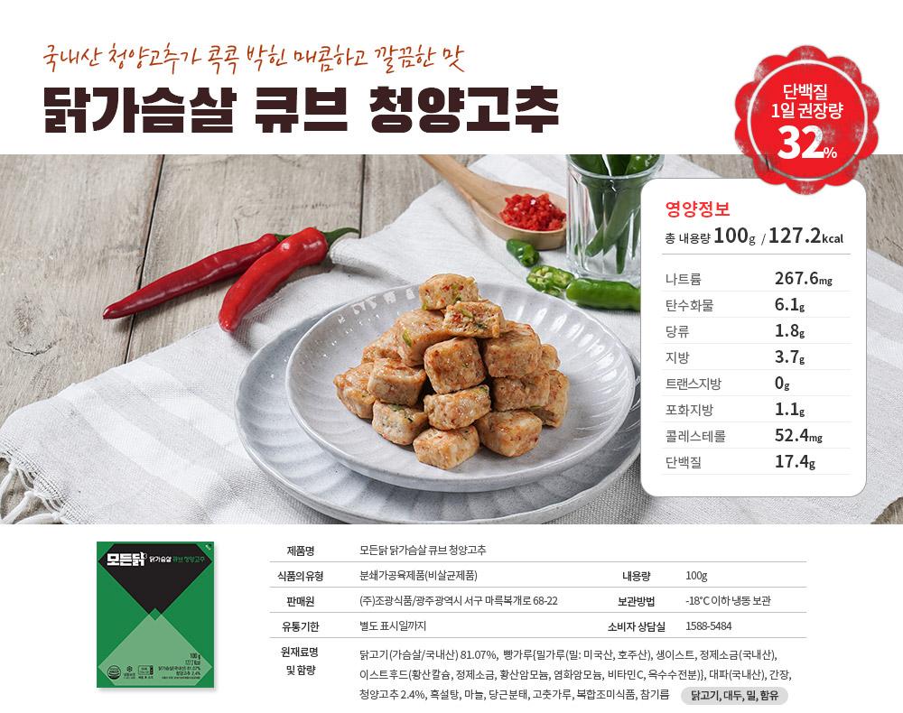 영양정보 안내.